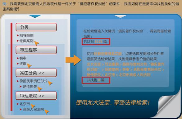 使用特色功能之--高级检索 检索系统详细分库,库内又按照检索习惯分类提供检索范围,帮助用户实现快速精准检索。 从北大法宝2011主页面进入【高级检索】。  【高级检索】页面分类详尽,可快速定位检索!  1、法律法规高级检索按照发布部门、批准部门、时效性、类别、批准机关等详细分类,可精确检索,一步到位。  2、案例裁决高级检索以案由、罪名、审理法院、情节、代理律师等案件审理相关流程分类,符合案例查找习惯。  3、期刊系统高级检索涵盖期刊名称、年份、作者、分类等详细信息,满足期刊文章一站式查询。  已了解?